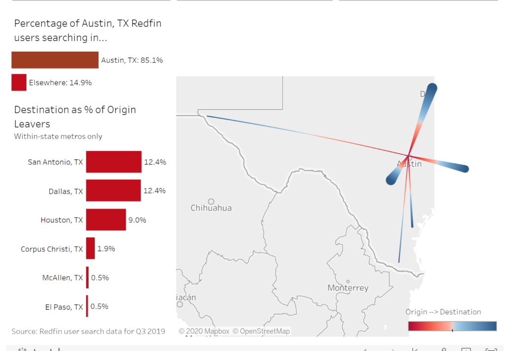 Migration Map out of Austin In State